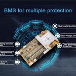 Quanto sai di BMS
